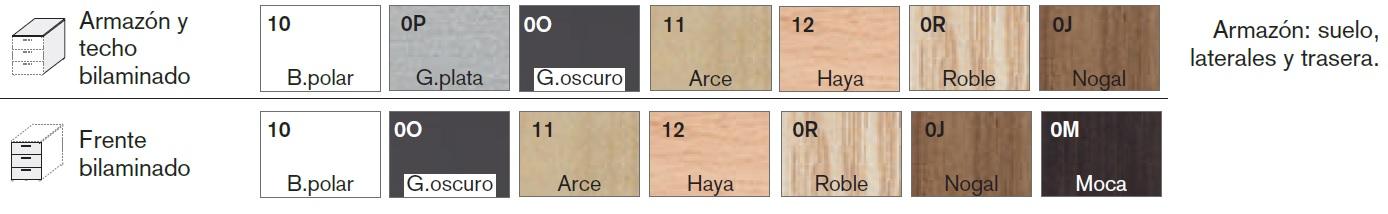 Acabados de madera Cajonera madera archivador Bilaminada de Forma 5